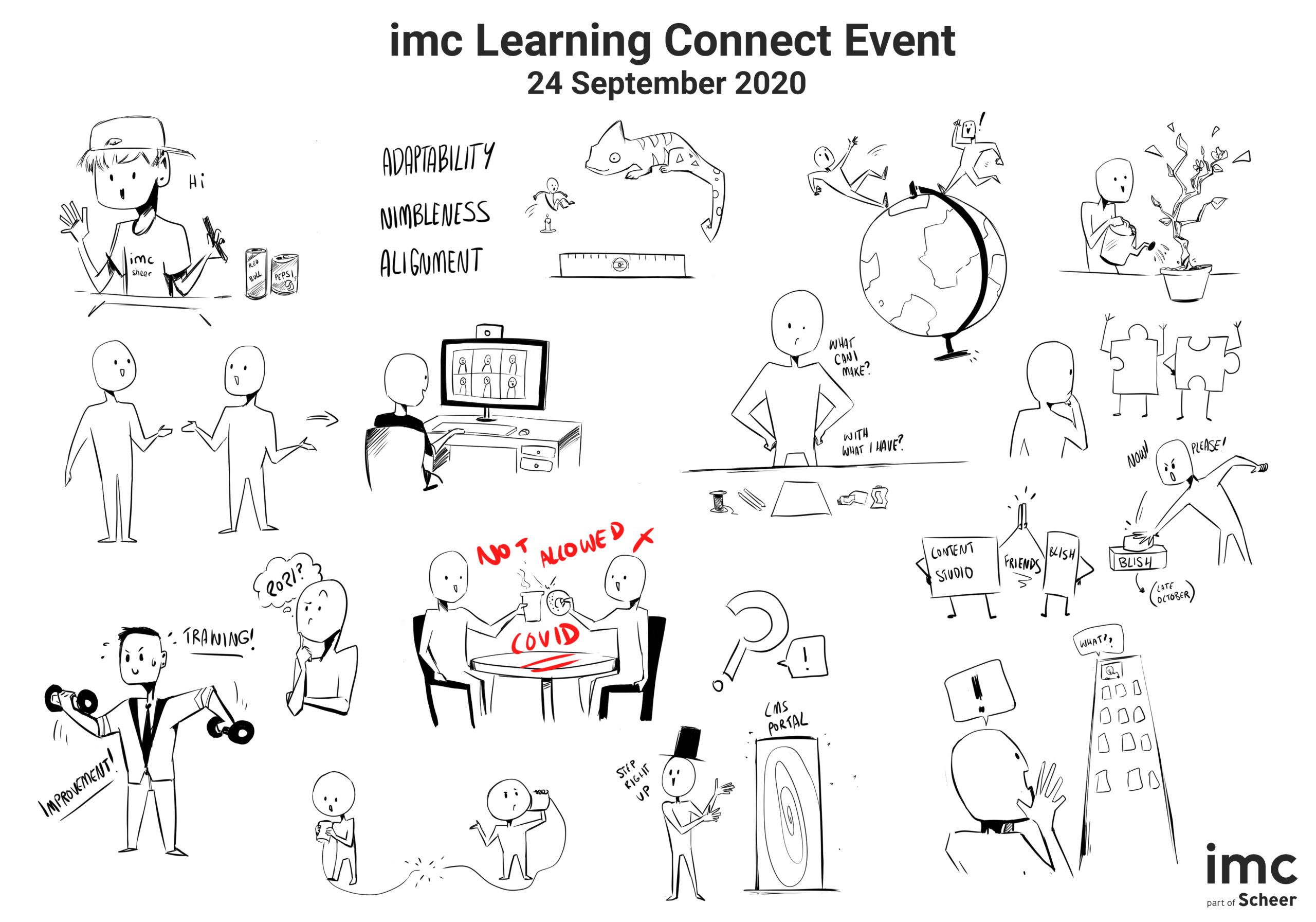 Sketchnote learning connect event